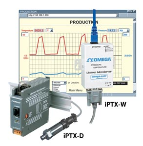 Virtual Chart Recorder Pressure and Temperature | iPTX Series