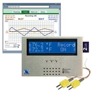 Monitor de Temperatura com Comunicação via Internet | iSD-TC