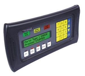 PLC Text Panel | EZ220 and EZ420 Series