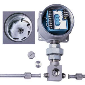 High Accuracy, High Pressure, Low Flowmeters | FTB500 Series