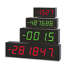 "Large Displays 4- or 6-Digit, 2.3"" and 4"" High 
