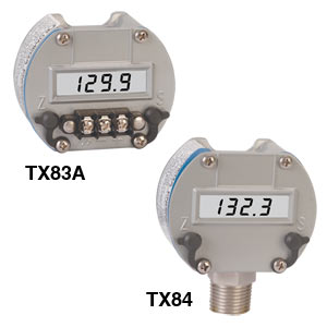 Current Loop Indicator | TX83A and TX84