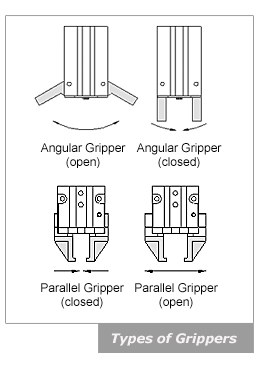 极速时时彩平台UxsZ_Types of Grippers