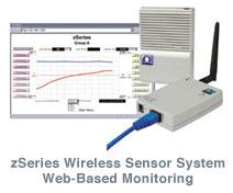 Monitoreo basado en web de sistema de sensor inalámbrico Serie z