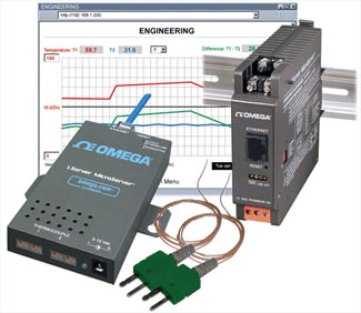 ethernet thermocouple transmitter | iTCX Series