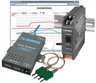 iServer MicroServer™ - převodník pro termočlánky | iTCX série