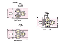 STRIP HEATERS    TH and STTH Series