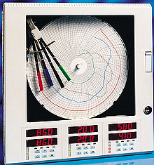 Circular Chart Recorder Thermocouple, RTD, Voltage, and Current Inputs | CTC1900 Series